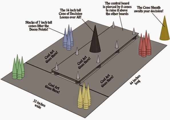The Cones of Dunshire big game