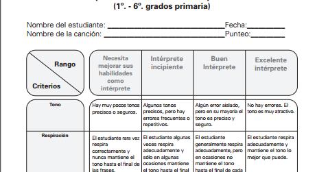 Contoh curriculum vitae yang baik dan benar 2014 image 2