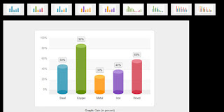 CSS3 Bar Graphs