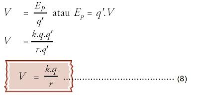 potensial listrik suatu titik sejauh r dari muatan q