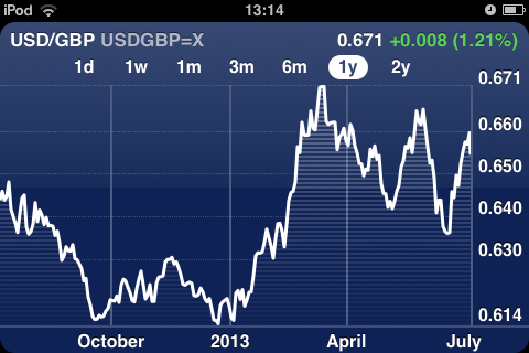 measurable wins how to international exchange rates in ios stocks app