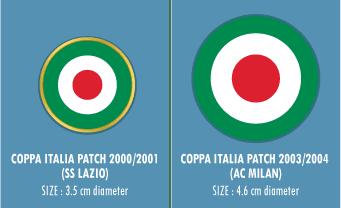 Football Teams Shirt And Kits Fan Milan Coppa Italia 2003 04 Patch