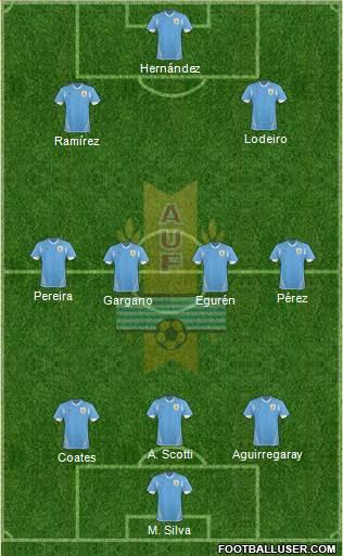 jogo uruguai copa das confederações
