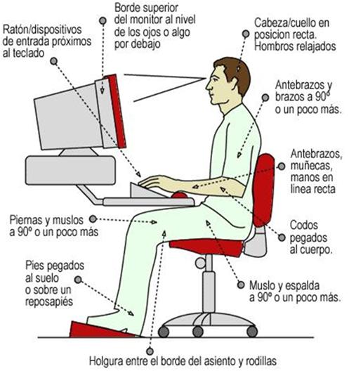 Informatica horizontes puesto de trabajo - Puestos de trabajo ...