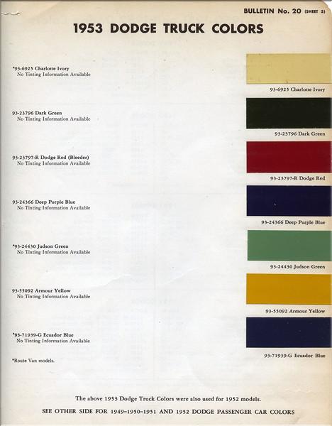 Pilothouse Paint Colors