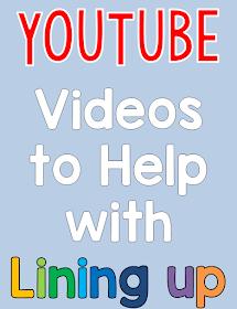 Lining up Videos