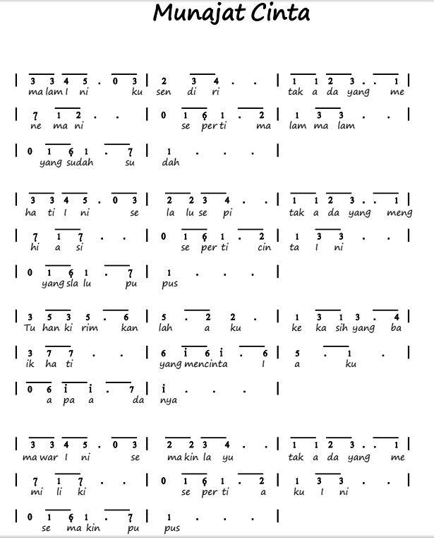 Not Angka Pianika Lagu Munajat Cinta