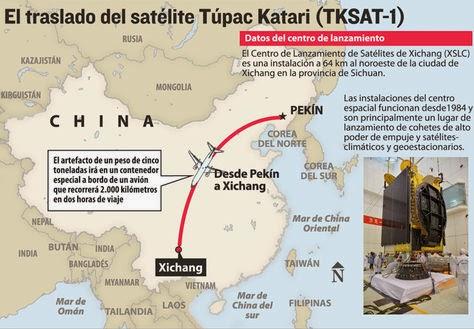 El satélite TKSAT-1 es llevado de Pekín a la base de Xichang