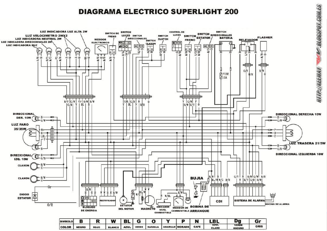 Diagrama Electrico Keeway Superlight 200