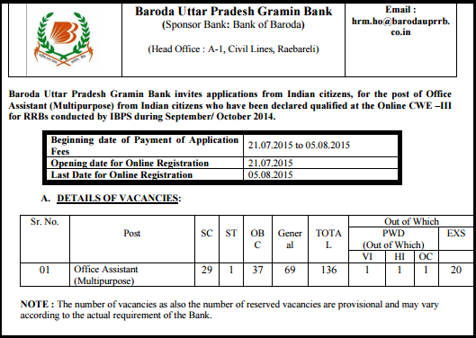 Baroda Uttar Pradesh Gramin Bank Latest 136 Office Assistant (Multipurpose) Job Advertisement July 2015