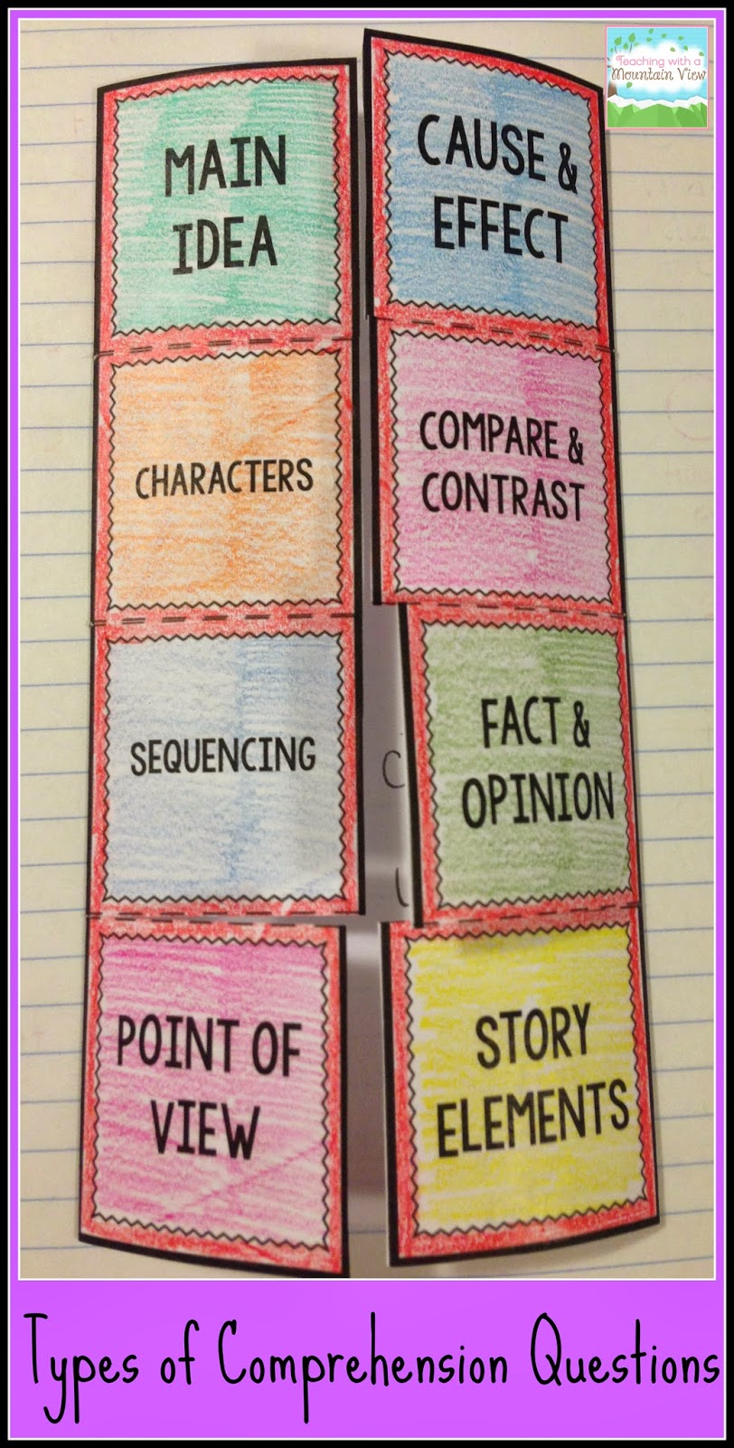 This fact and opinion foldable is so fun! | Middle School Grades ...