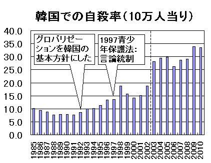 http://sightfree.blogspot.jp/2012/10/tppfta.html
