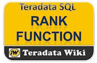 TeradataWiki-Teradata Rank FUnction