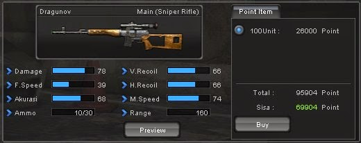 Trik Cara Jago Main Sniper Mode Point Blank