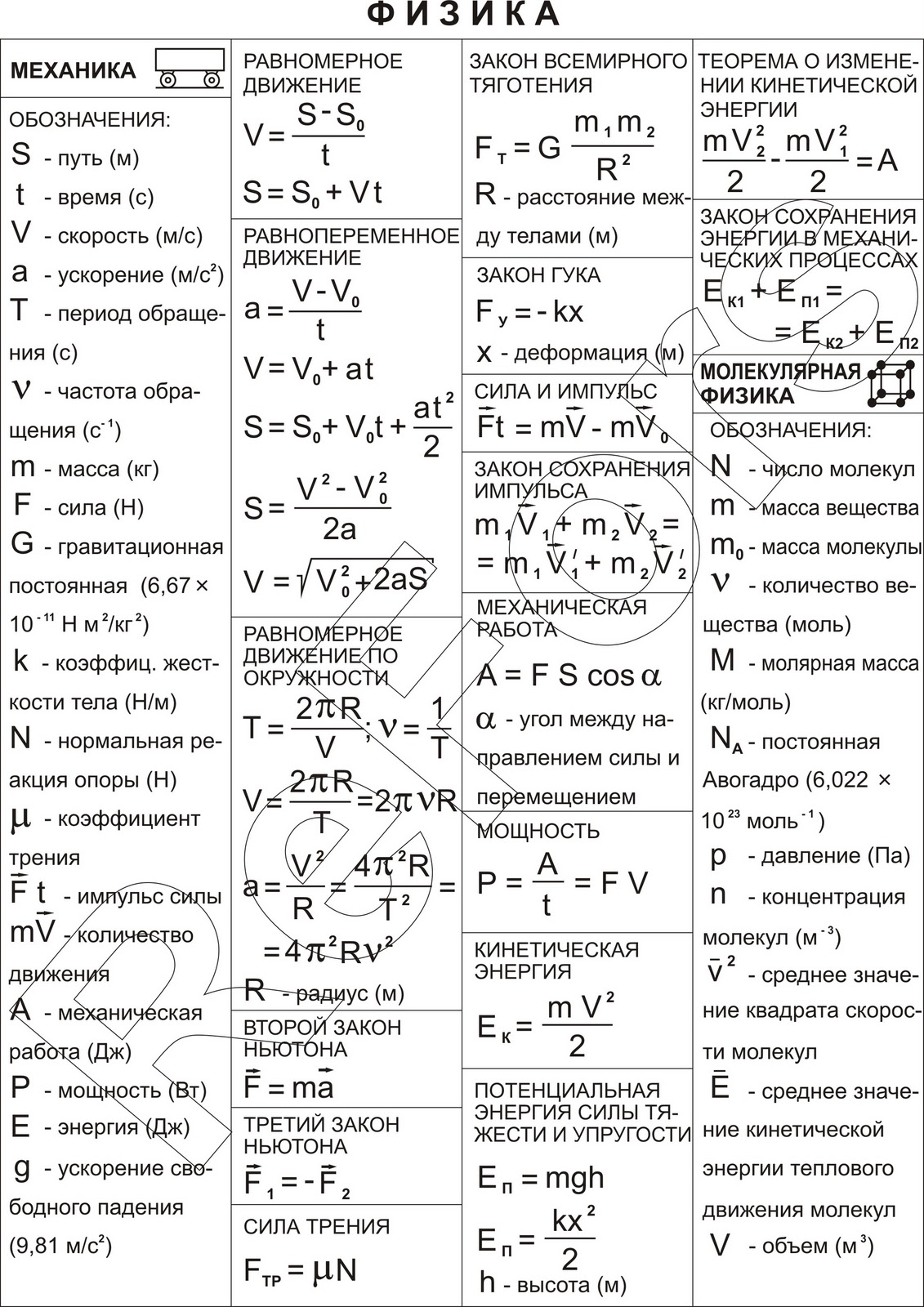 Гдз на Задачник по Физике 9 Класс Рымкевич