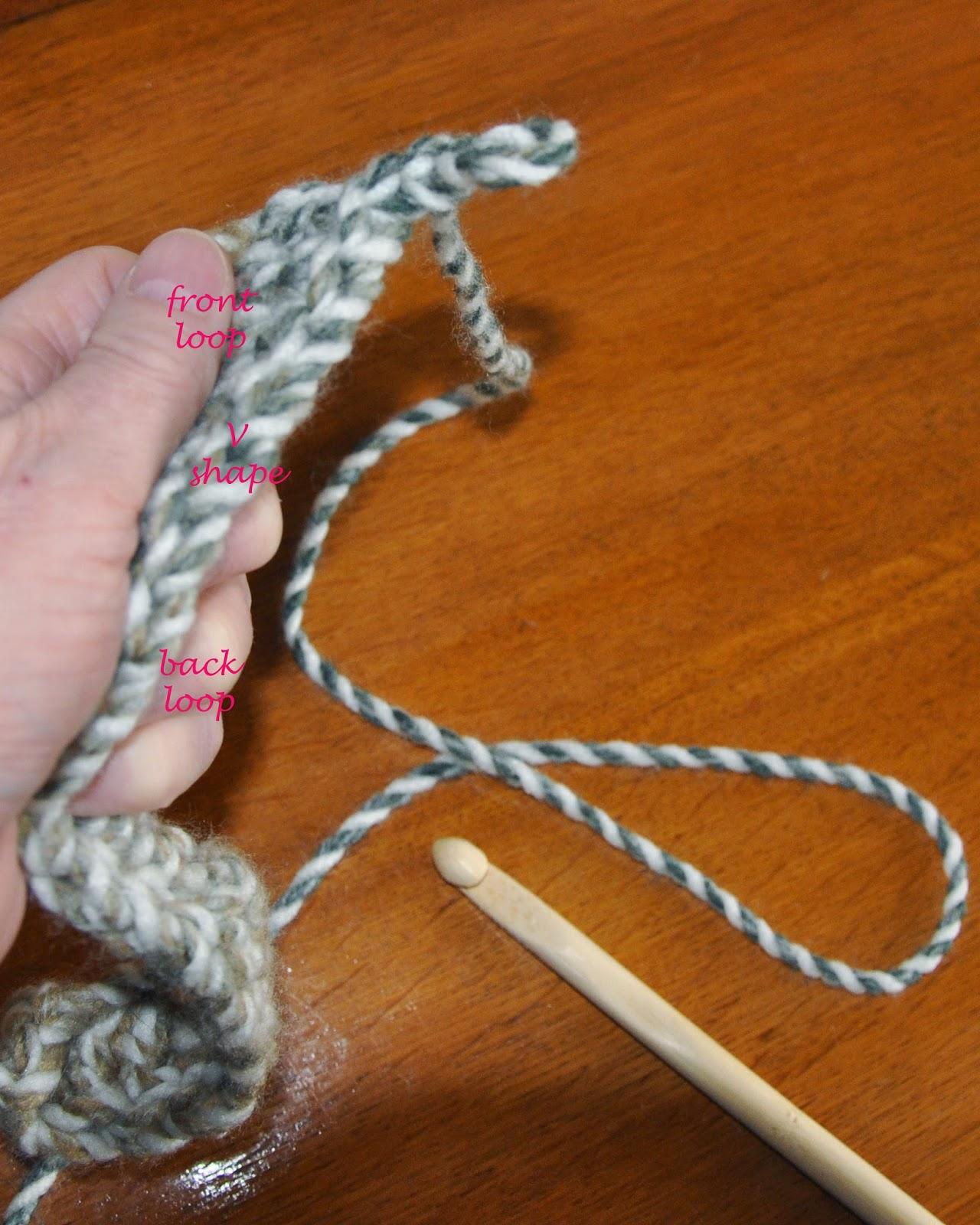 identifying loops in crochet