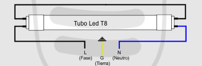 Bombillas de bajo consumo ahorro o timo opini n tubos for Instalar fluorescente led