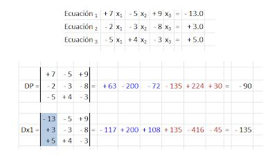 Matemáticas con Tecnología: Determinantes 3x3 en Excel