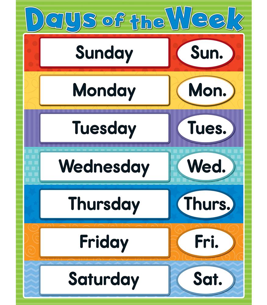 Year Calendar Repeats : English zone days months seasons