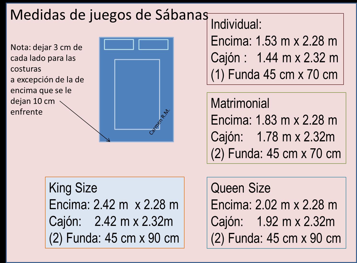 Manualidades recetas y algo m s medidas de juegos de s banas for Sabanas para cama king size precios