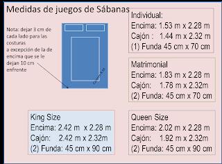 Manualidades recetas y algo m s medidas de juegos de s banas for Sabanas para cama king size