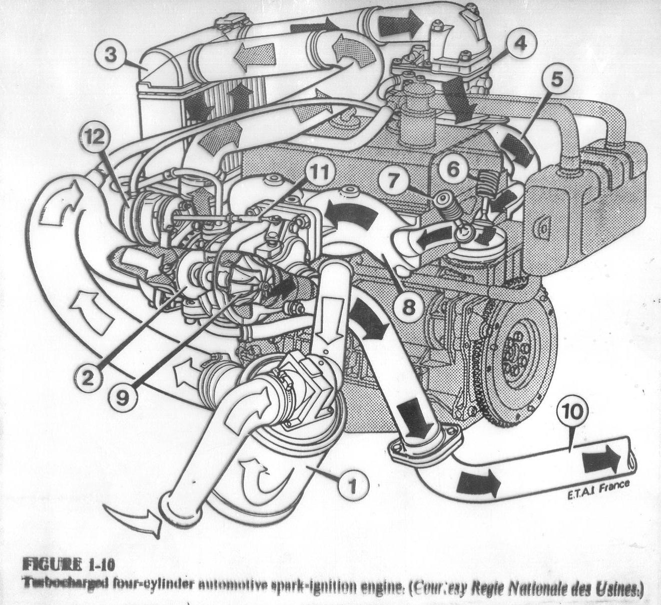 Ermanpreet Singh Basic Terms Of Internal Combustion Engines Eme Simple Engine Diagram Classification