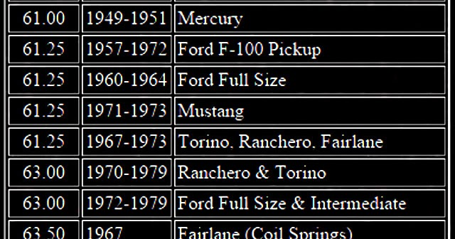 ford rear end width chart
