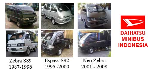 sejarah daihatsu zebra