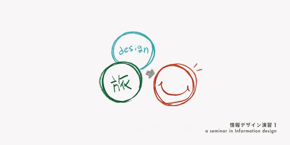 情報デザイン演習1 -2011-