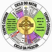 Calendário Liturgico