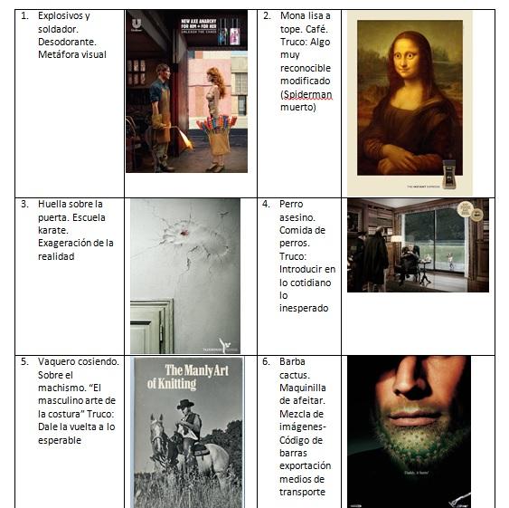Prosumiendo Imágenes Estrategias Publicitarias