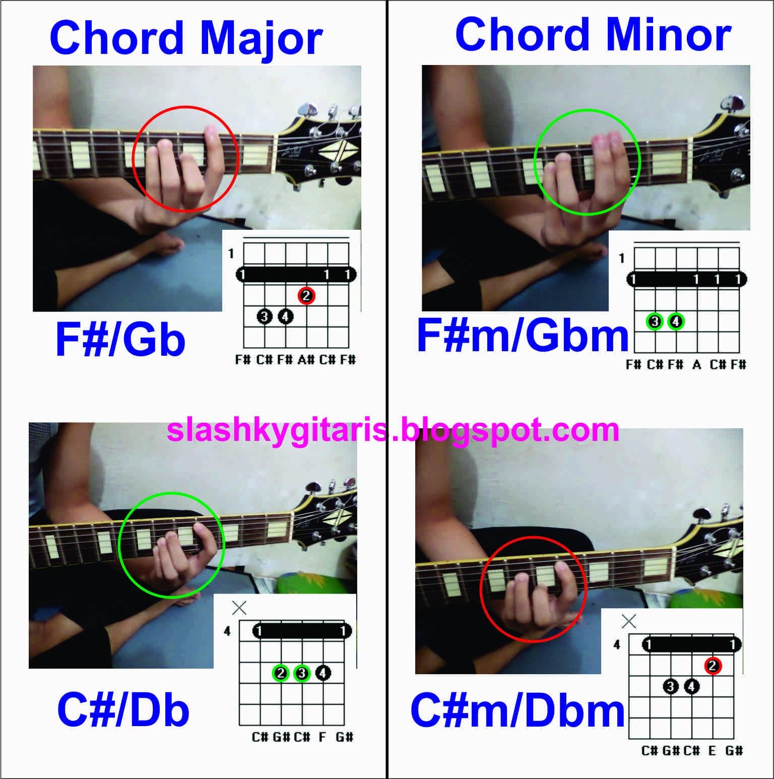 Cord Gitar Dasar: Belajar Chord-Chord Kres/Mol Untuk Pemula