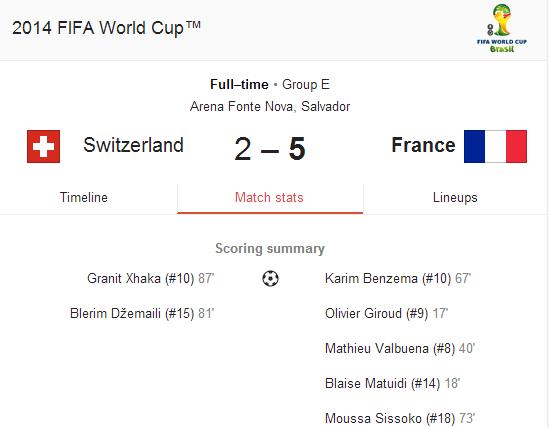 Hasil Pertandingan Swiss vs Perancis
