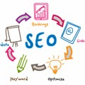 http://www.ideasforbiz.co.uk/2012/12/how-to-improve-seo-for-small-business.html