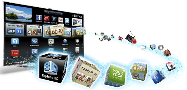 technology is about life samsung smart tv technology pioneer
