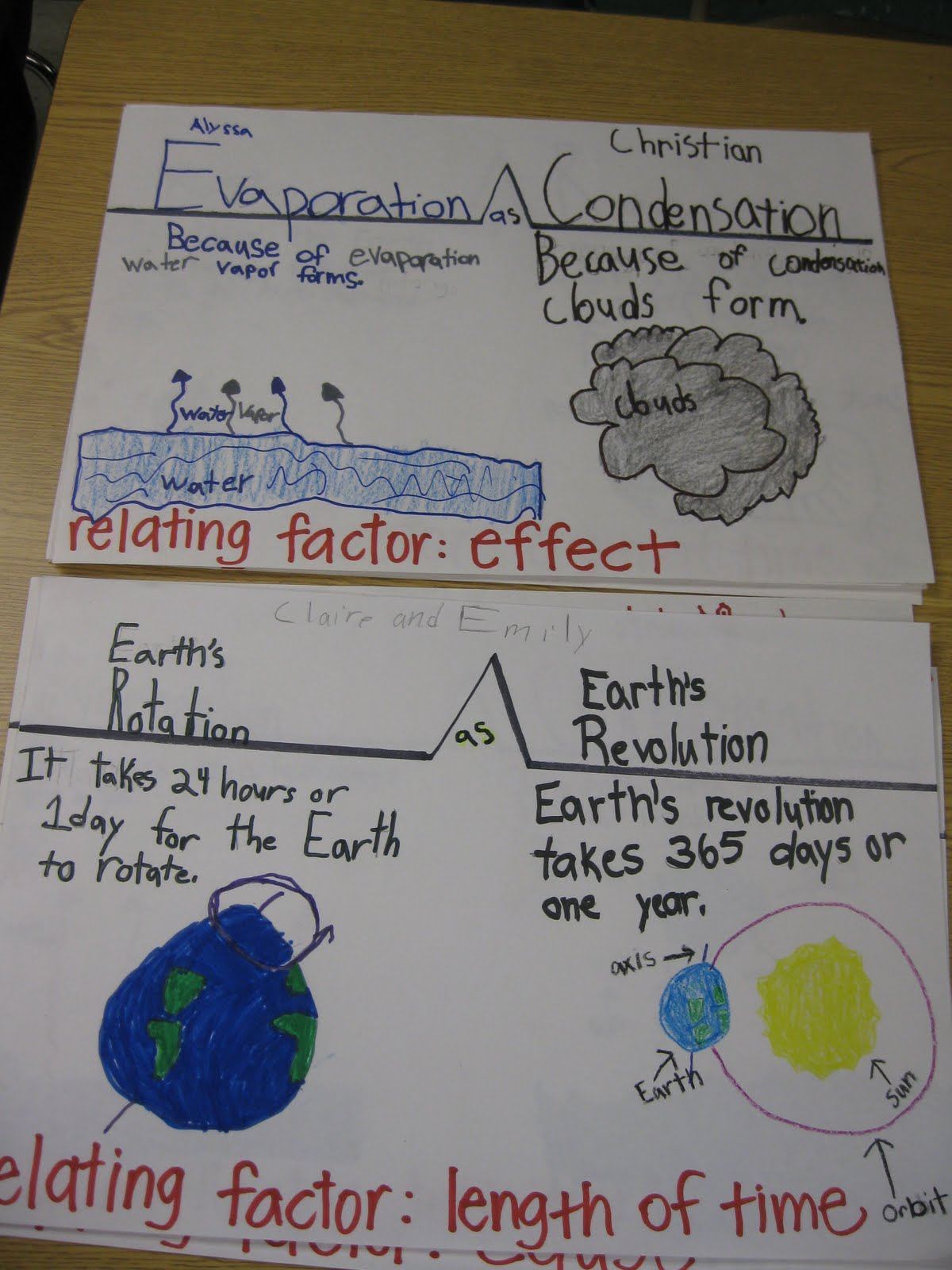1000 images about Thinking maps School on Pinterest Thinking Maps Graphic