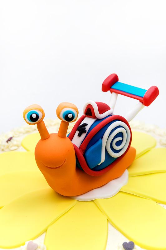 Turbo cake figurines