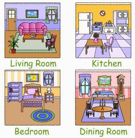Ingles corocito partes de la casa parts of the house for Dining room y sus partes