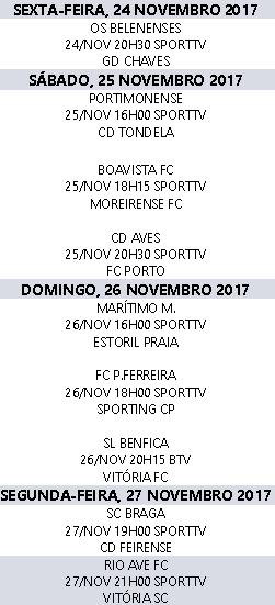 Liga Nós 2017-2018 12ºJornada