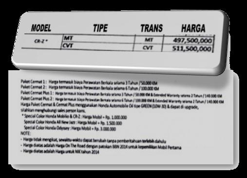 Harga dan Paket Kredit Cermat Mobil Honda CR-Z