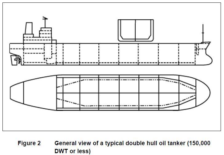 Fiberglass Storage Tank Dimensions