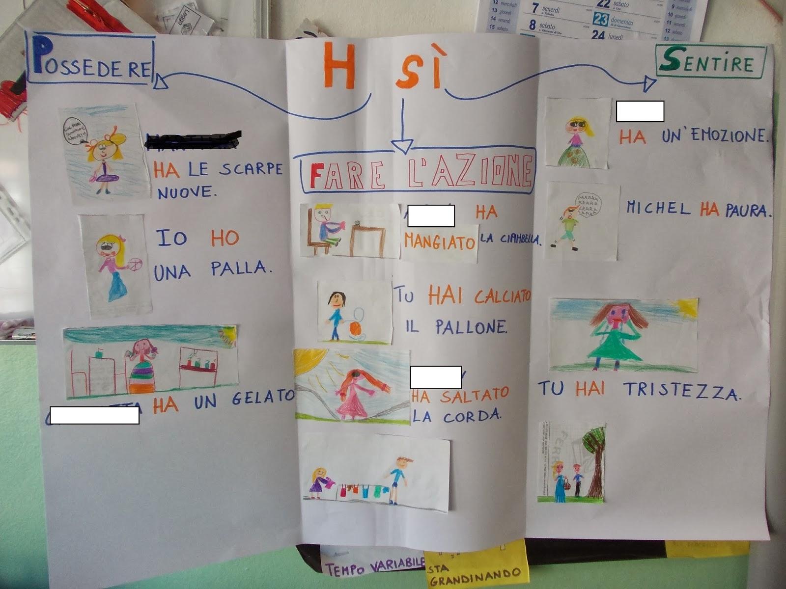 The School World H Sì H No