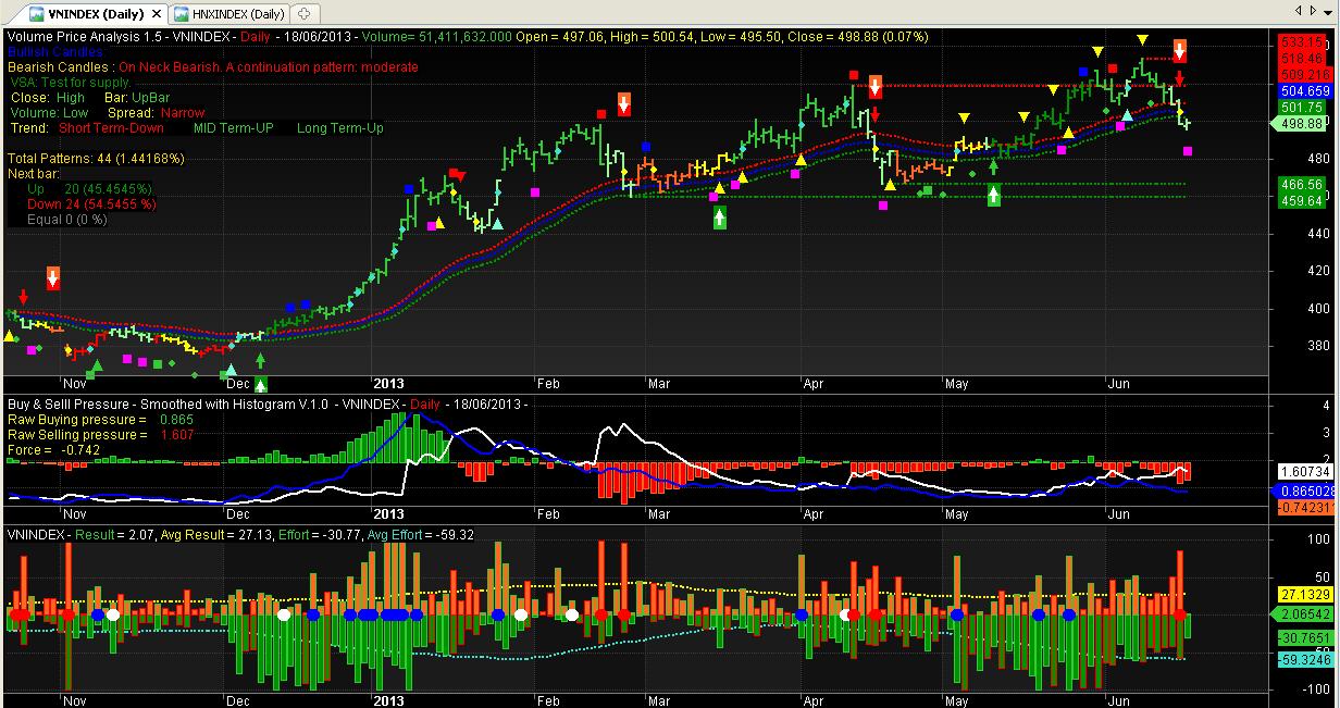 Vwap trading system