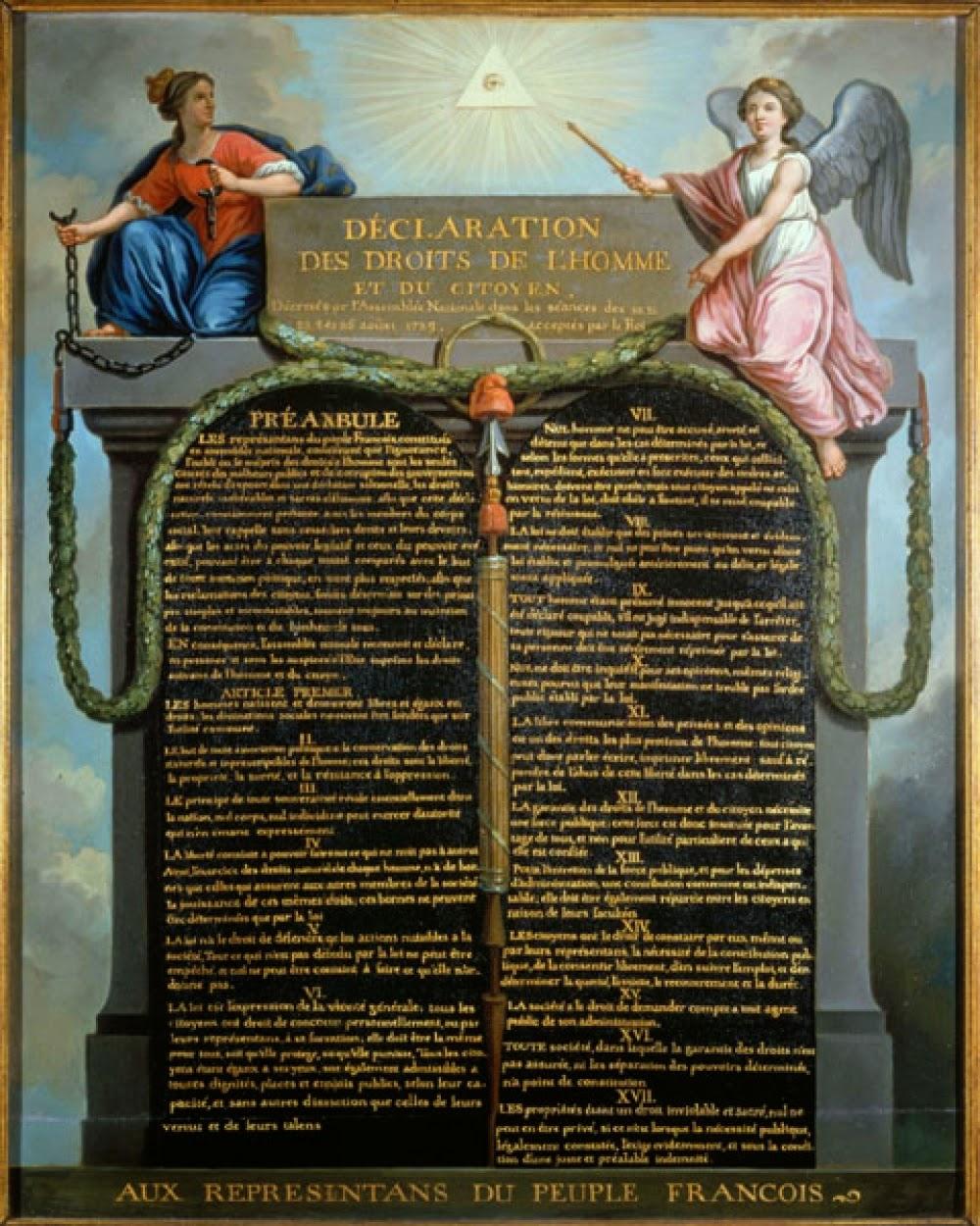 Declaração dos Direitos do Homem, Museu Carnavalet - Paris