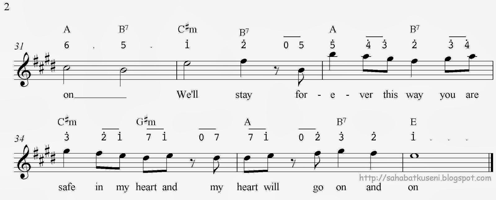 Not Balok, Not Angka, juga Lirik Chord My Heart Will Go On