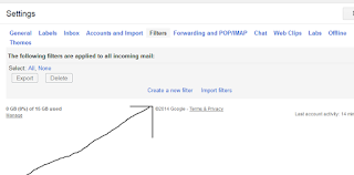 How To Block Emails Senders on Gmail or Yahoo