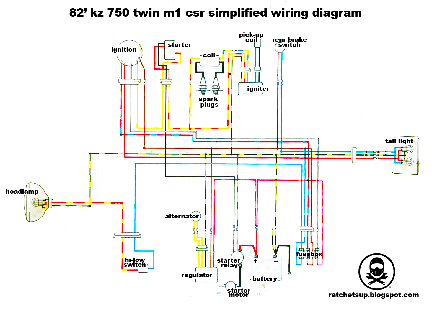 kz750+simple+diagram simplified minimal kz750 csr wiring diagram kzrider forum 1980 kawasaki kz750 wiring diagram at virtualis.co