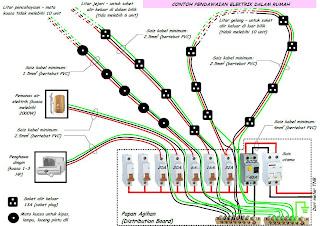Guru cemerlang bidang kejuruteraan elektrik merekabentuk pendawaian baca sini untuk mengetahui secara umum tentang papan agihan pendawaian elektrik akan diagihkan ke dalam rumah melalui mcb swarovskicordoba Images