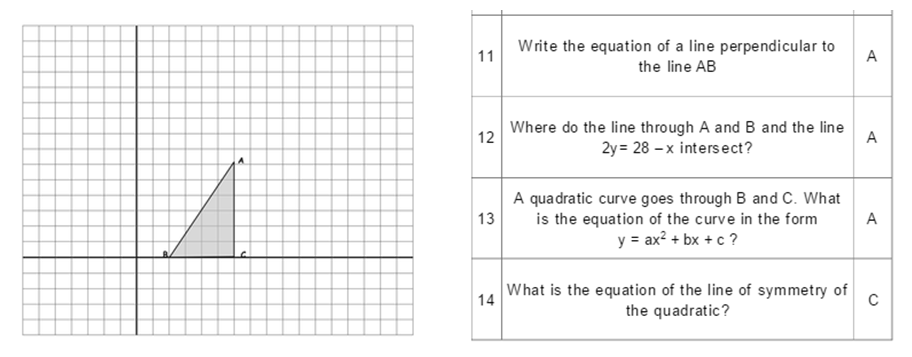 math worksheet : resourceaholic higher gcse revision : Gcse Maths Revision Worksheets Higher