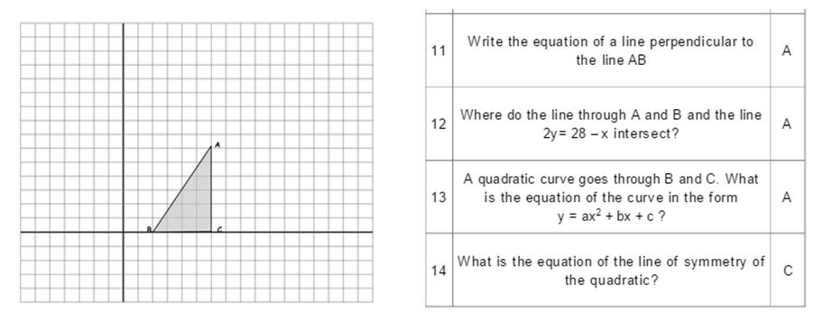 Resourceaholic Higher GCSE Revision – Gcse Higher Maths Revision Worksheets